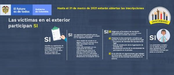 Inscríbase hasta el 31 de marzo para participar en el proceso de elección de representantes de víctimas